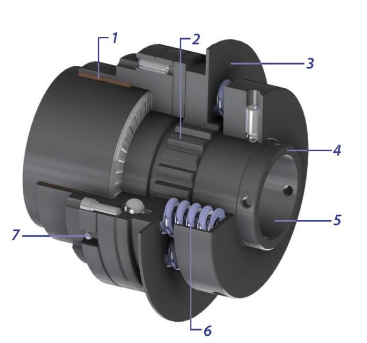Torque Limiter Features